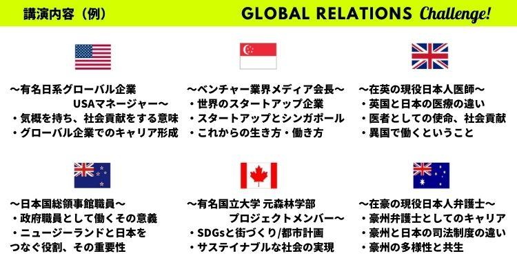 Global Relations Challenge 講演内容(例)